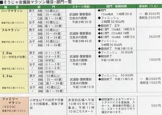 吉備路マラソン_0003blog.jpg